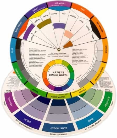colour supplies - artists colour wheel